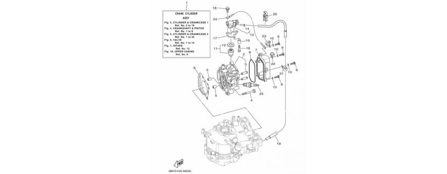 Cilindro e carter 1 F4B-F5A-F6C